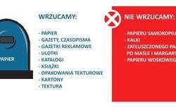 Porządek z odpadami w Poznaniu. Zasady segregacji śmieci w aglomeracji poznańskiej