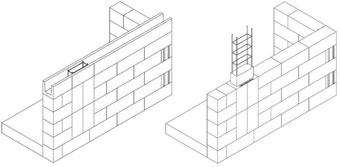 Kształtki U z betonu komórkowego H+H