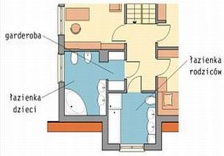 Dobry dom dla 5 osób: 4 sypialnie i duży parter